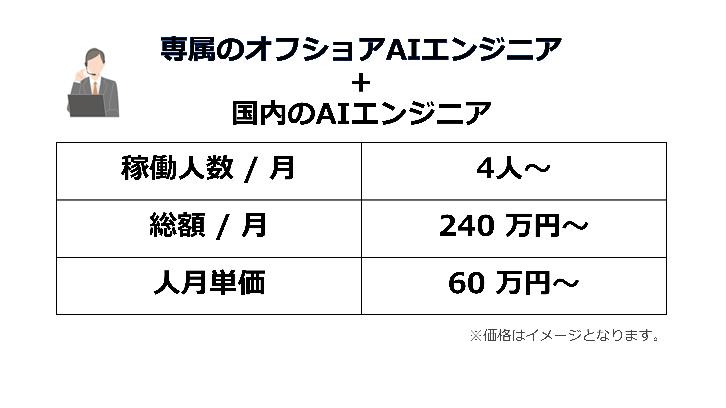 GW-Lab参考価格